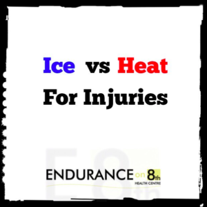 Ice versus heat for injuries poster