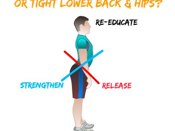 Low Back Pain Posture Photo
