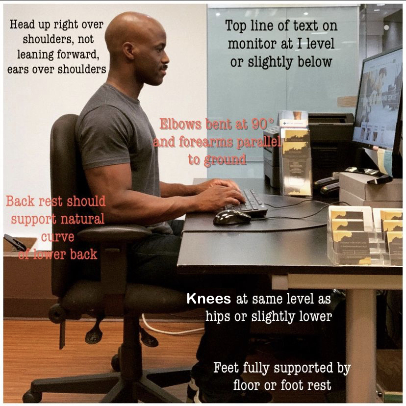 Home office ergonomics photo with tips